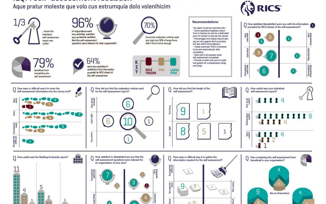 RICS Infographic